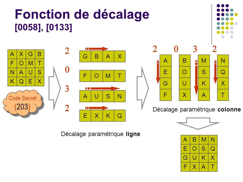 Fonction de décalage [0058], [0133]